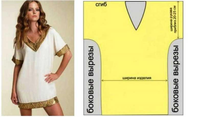 Платье-терапия: шьем платье без выкройки за один вечер