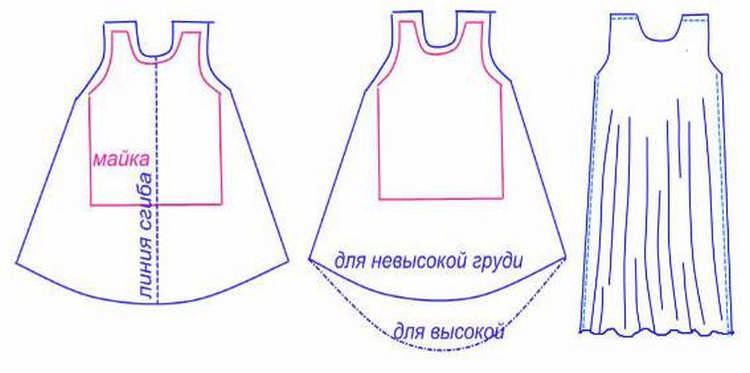 Как сшить платье без выкройки быстро и просто