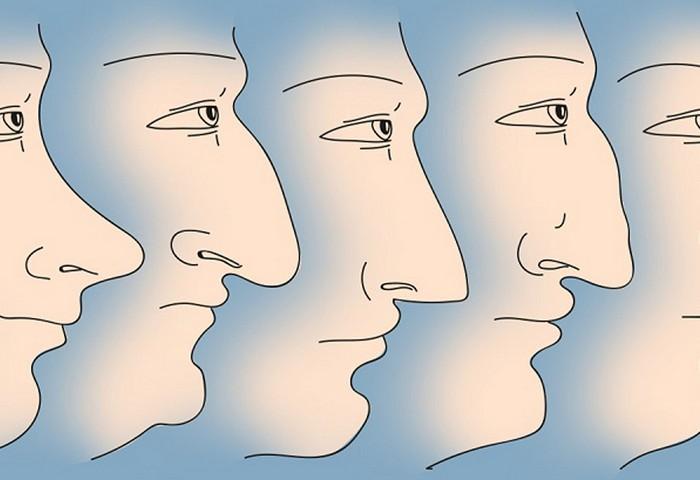 Физиогномика лица и характер человека