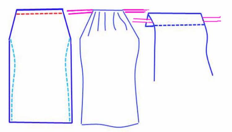 Сшить платье без выкройки быстро